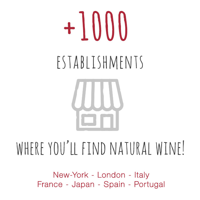 +1000 establishments where you'll find natural wine!