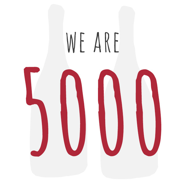 5000 Raisin users!